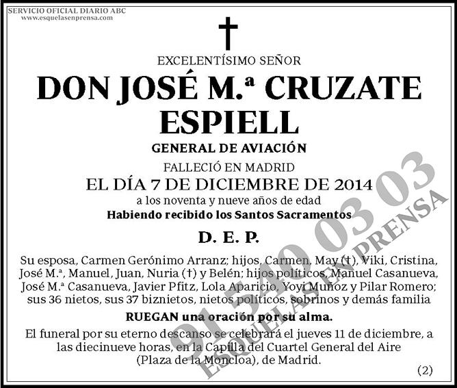 José M.ª Cruzate Espiell